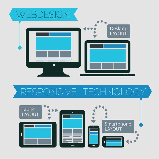 webdesign responsive 1